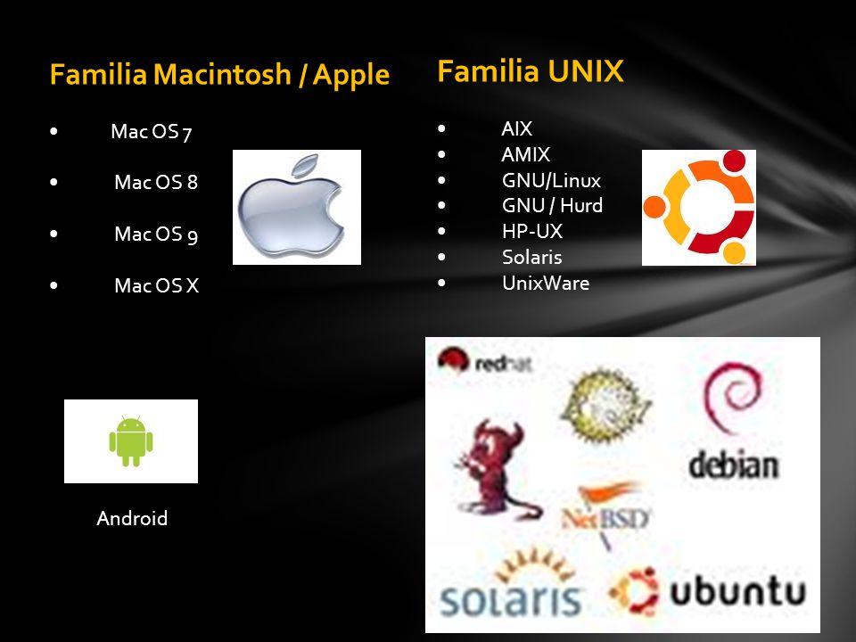Familia Macintosh / Apple Mac OS 7 Mac OS 8 Mac OS 9 Mac OS X Familia UNIX AIX AMIX GNU/Linux GNU / Hurd HP-UX Solaris UnixWare Android