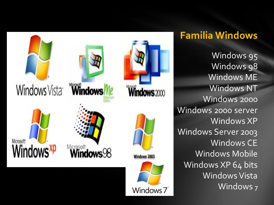 Familia Windows Windows 95 Windows 98 Windows ME Windows NT Windows 2000 Windows 2000 server Windows XP Windows Server 2003 Windows CE Windows Mobile Windows XP 64 bits Windows Vista Windows 7