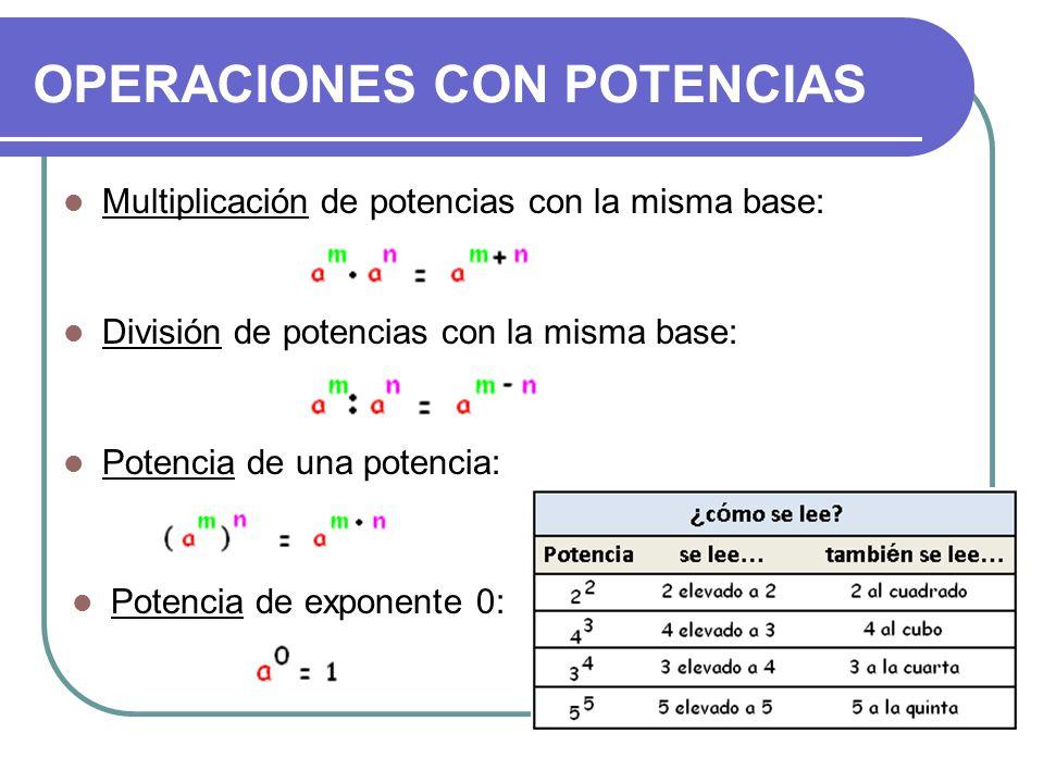 OPERACIONES CON POTENCIAS Multiplicación de potencias con la misma base: División de potencias con la misma base: Potencia de una potencia: Potencia d