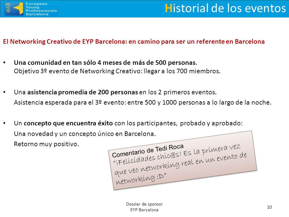 Historial de los eventos El Networking Creativo de EYP Barcelona: en camino para ser un referente en Barcelona Una comunidad en tan sólo 4 meses de má