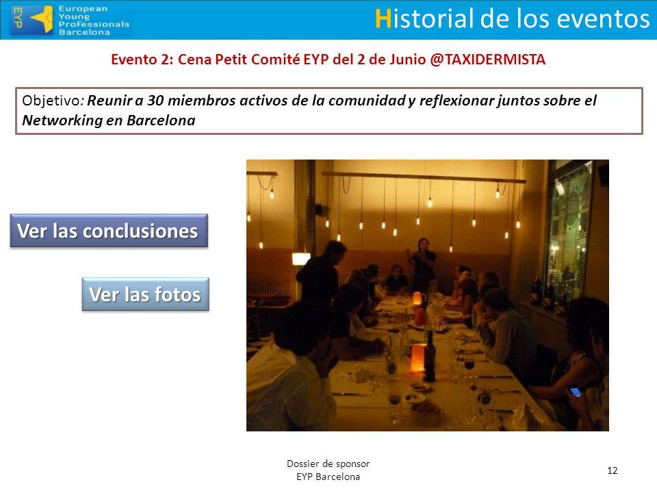 Historial de los eventos Evento 2: Cena Petit Comité EYP del 2 de Junio @TAXIDERMISTA 12 Dossier de sponsor EYP Barcelona Ver las conclusiones Ver las