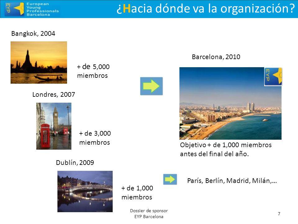¿Hacia dónde va la organización? 7 Dossier de sponsor EYP Barcelona Bangkok, 2004 + de 5,000 miembros Londres, 2007 + de 3,000 miembros Dublín, 2009 +