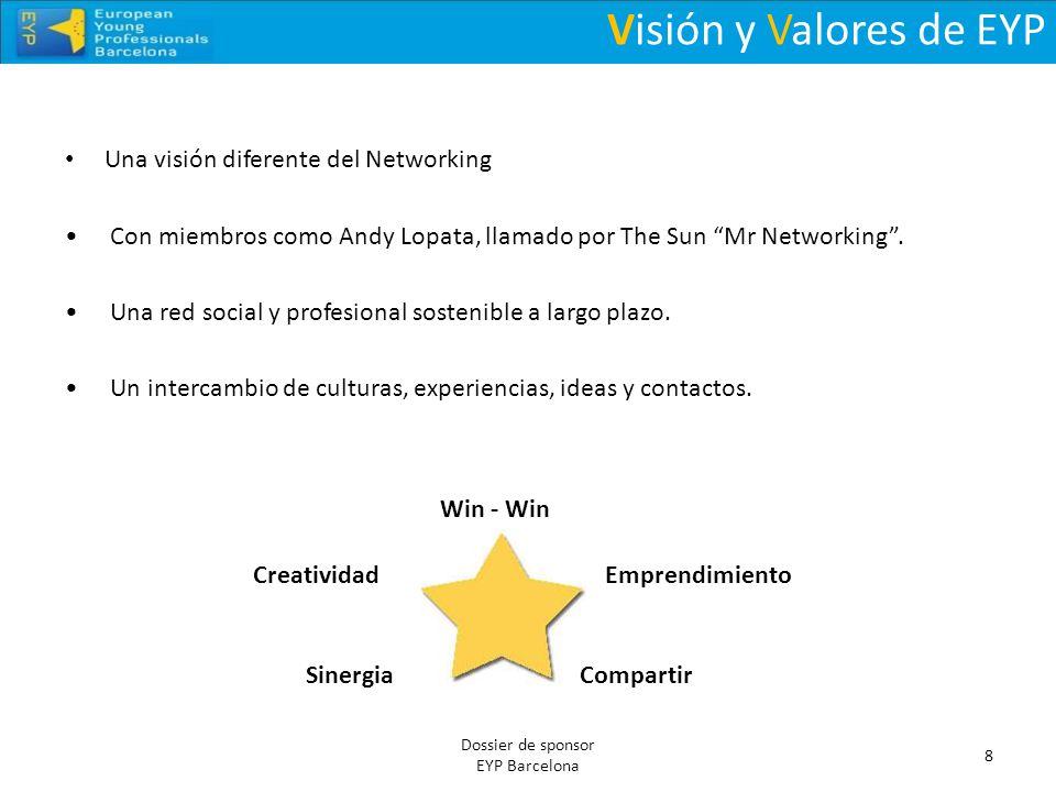 Visión y Valores de EYP Una visión diferente del Networking Con miembros como Andy Lopata, llamado por The Sun Mr Networking. Una red social y profesi