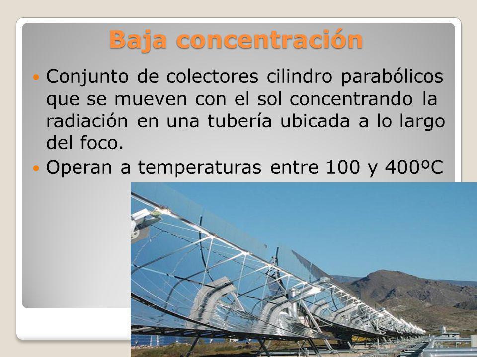 Baja concentración Conjunto de colectores cilindro parabólicos que se mueven con el sol concentrando la radiación en una tubería ubicada a lo largo de
