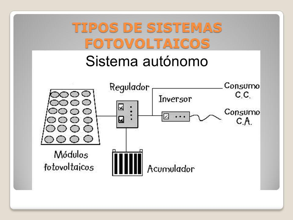 Sistema autónomo TIPOS DE SISTEMAS FOTOVOLTAICOS
