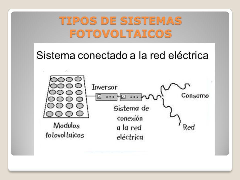 Sistema conectado a la red eléctrica TIPOS DE SISTEMAS FOTOVOLTAICOS