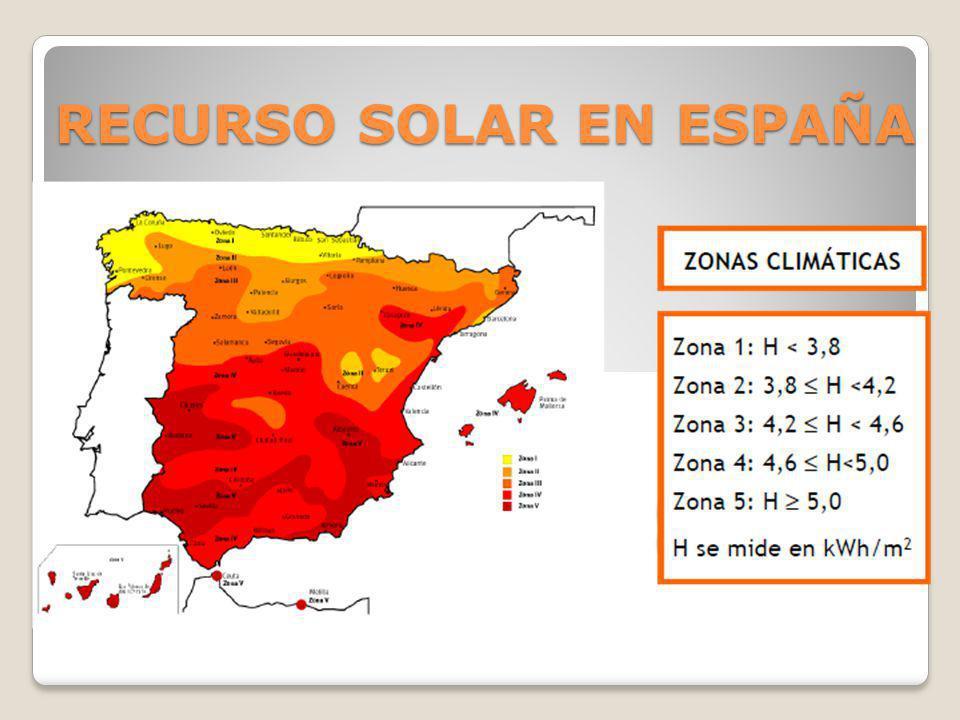 RECURSO SOLAR EN ESPAÑA