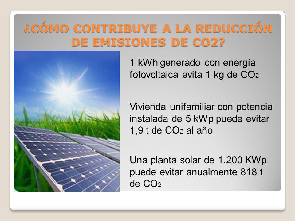 1 kWh generado con energía fotovoltaica evita 1 kg de CO 2 Vivienda unifamiliar con potencia instalada de 5 kWp puede evitar 1,9 t de CO 2 al año Una
