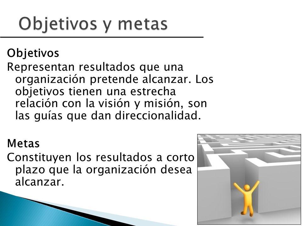 Objetivos Representan resultados que una organización pretende alcanzar. Los objetivos tienen una estrecha relación con la visión y misión, son las gu