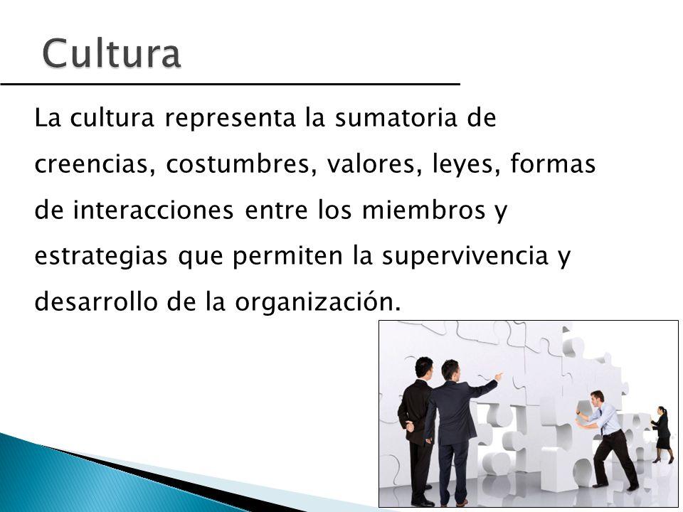 La cultura representa la sumatoria de creencias, costumbres, valores, leyes, formas de interacciones entre los miembros y estrategias que permiten la supervivencia y desarrollo de la organización.