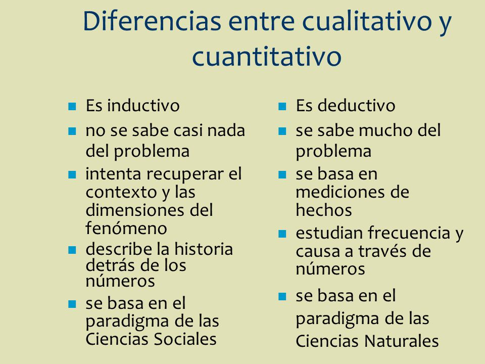 Diferencias entre cualitativo y cuantitativo n Es inductivo n no se sabe casi nada del problema n intenta recuperar el contexto y las dimensiones del