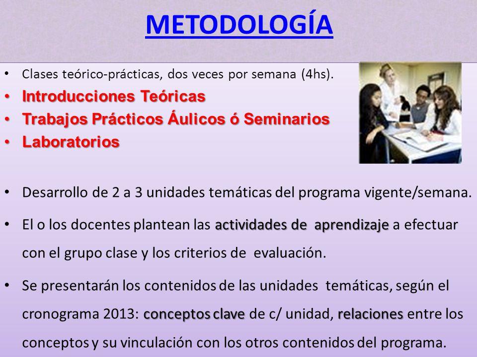 METODOLOGÍA Clases teórico-prácticas, dos veces por semana (4hs). Introducciones TeóricasIntroducciones Teóricas Trabajos Prácticos Áulicos ó Seminari