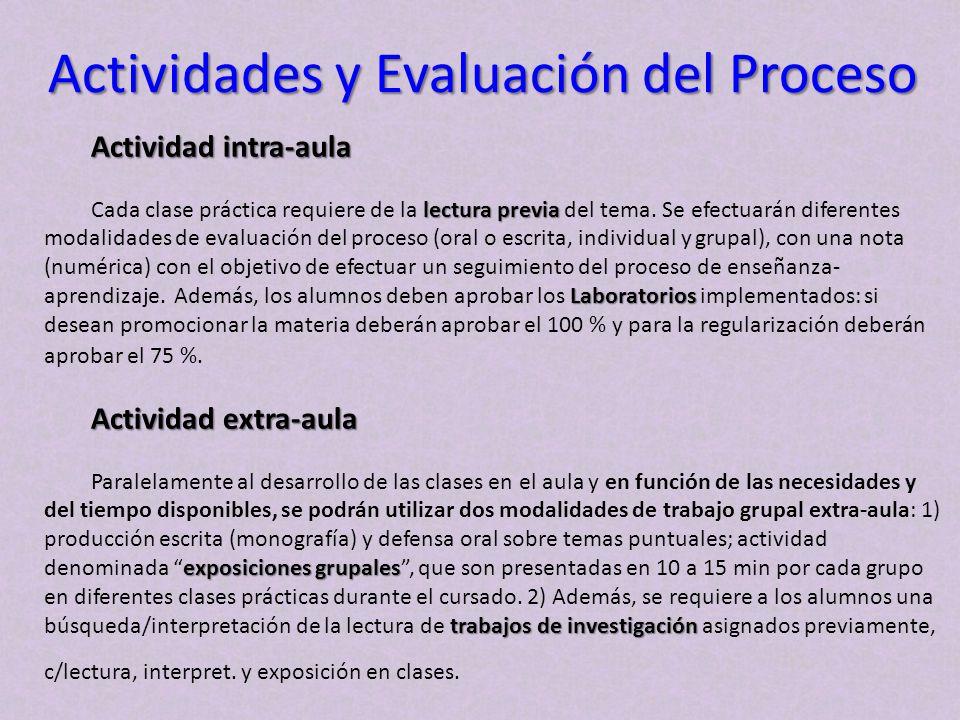 Actividades y Evaluación del Proceso Actividad intra-aula lectura previa Laboratorios Cada clase práctica requiere de la lectura previa del tema. Se e