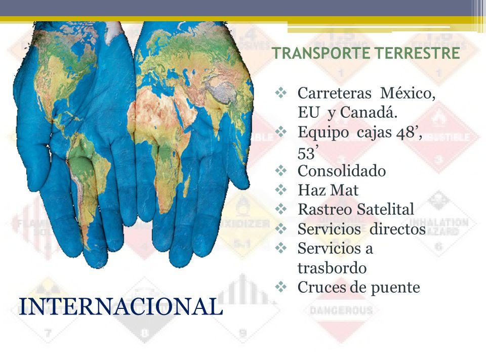 TRANSPORTE TERRESTRE Carreteras México, EU y Canadá. Equipo cajas 48, 53 Consolidado Haz Mat Rastreo Satelital Servicios directos Servicios a trasbord