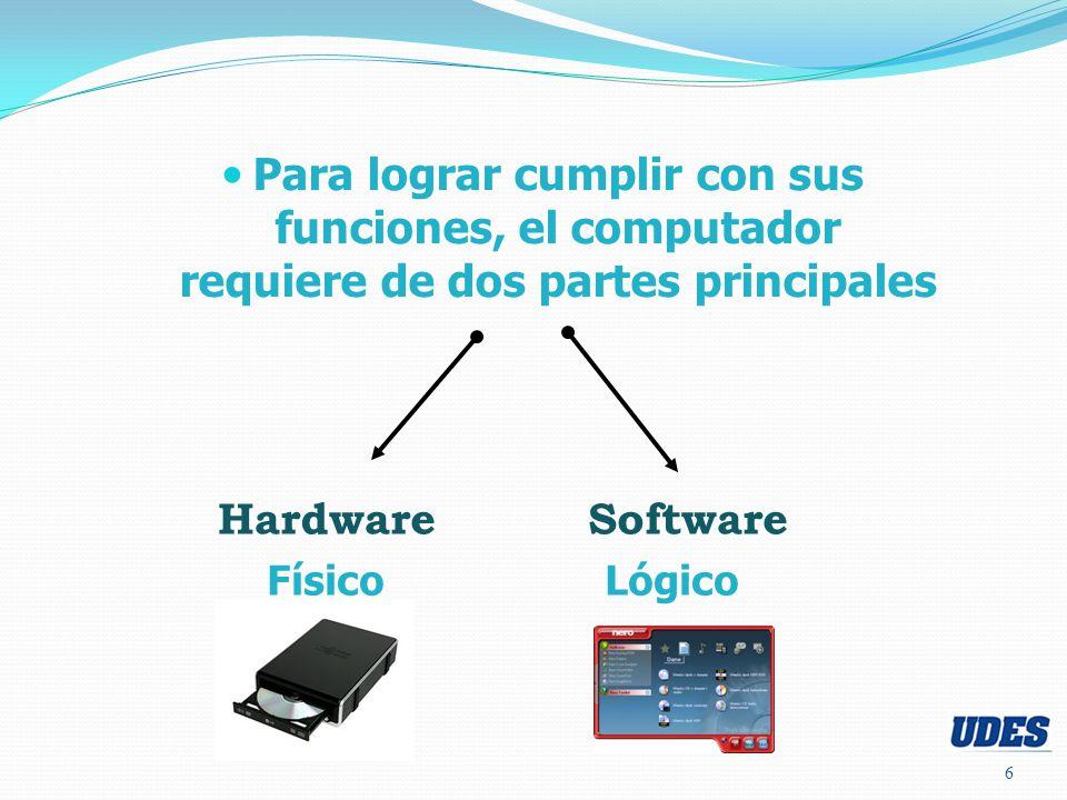 Para lograr cumplir con sus funciones, el computador requiere de dos partes principales 6 Hardware Software Físico Lógico