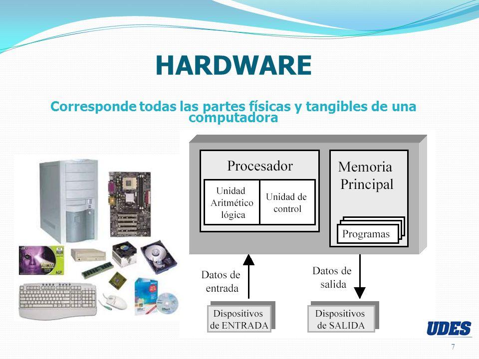 7 HARDWARE Corresponde todas las partes físicas y tangibles de una computadora