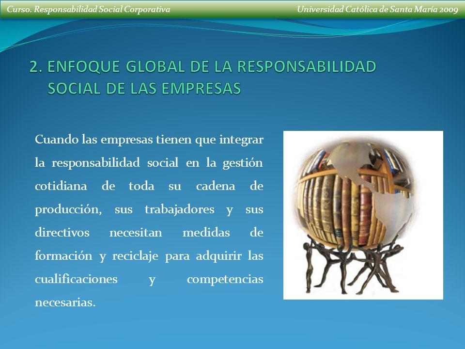 Curso. Responsabilidad Social Corporativa Universidad Católica de Santa María 2009 Cuando las empresas tienen que integrar la responsabilidad social e