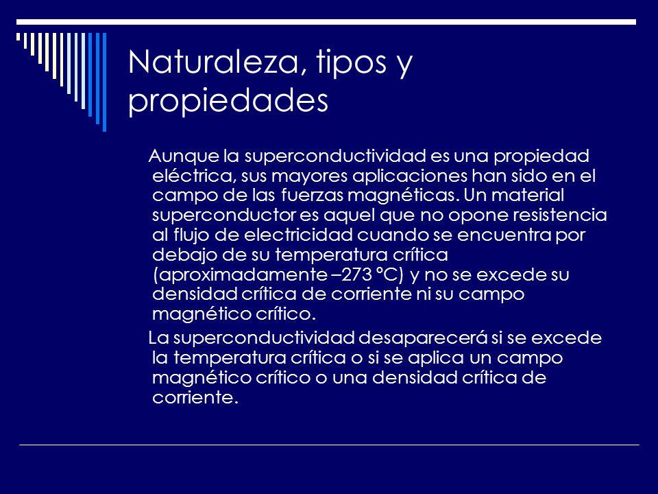 Naturaleza, tipos y propiedades Aunque la superconductividad es una propiedad eléctrica, sus mayores aplicaciones han sido en el campo de las fuerzas