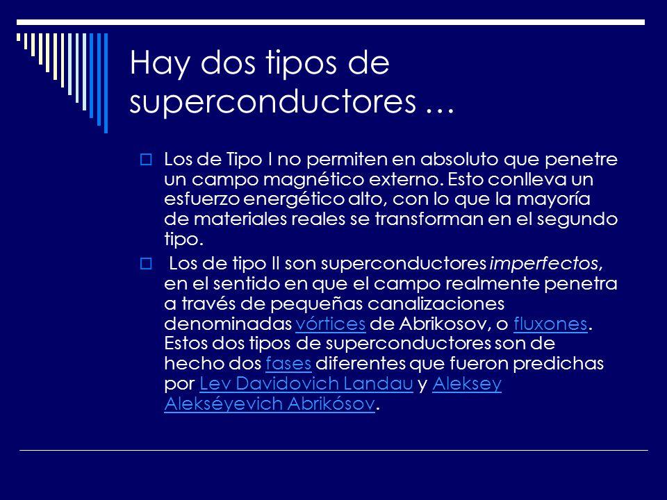 Hay dos tipos de superconductores … Los de Tipo I no permiten en absoluto que penetre un campo magnético externo. Esto conlleva un esfuerzo energético