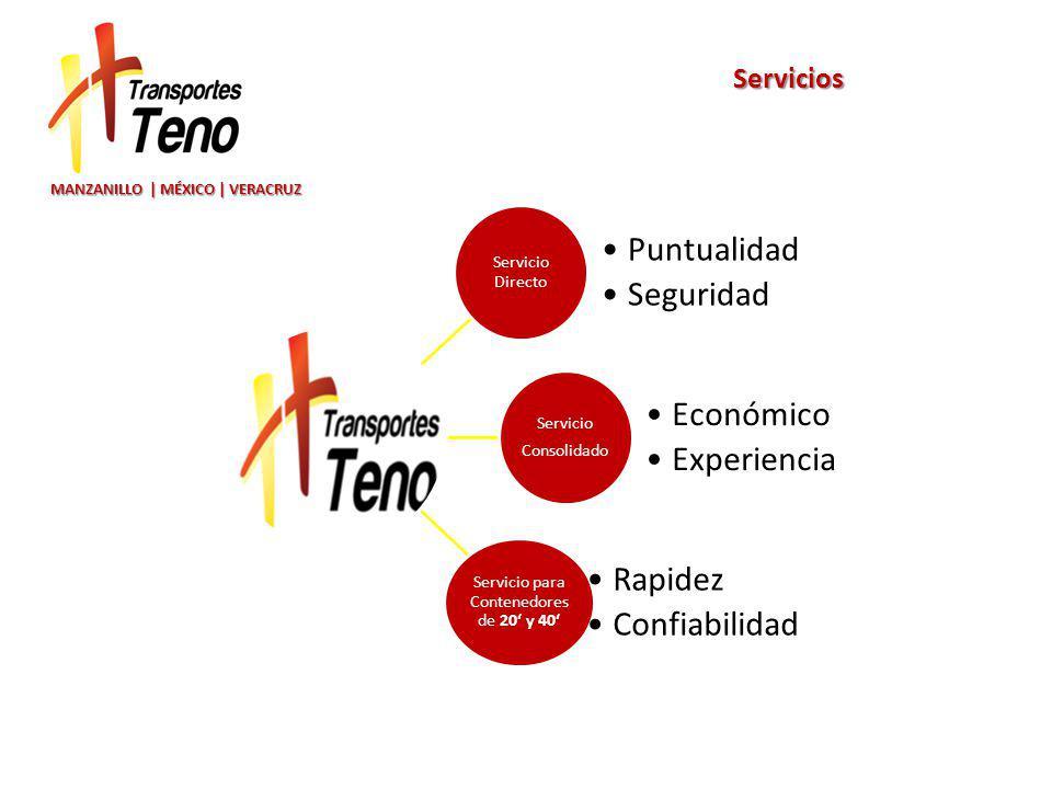MANZANILLO | MÉXICO | VERACRUZ Servicio Directo Puntualidad Seguridad Servicio Consolidado Económico Experiencia Servicio para Contenedores de 20 y 40 Rapidez ConfiabilidadServicios