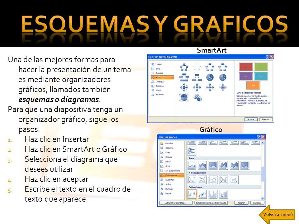 Una de las mejores formas para hacer la presentación de un tema es mediante organizadores gráficos, llamados también esquemas o diagramas. Para que un