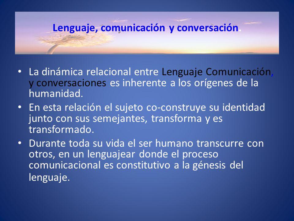 -32 Resolviendo los conflictos en los equipo de trabajo Lenguaje, comunicación eficaz y conversación productivas.