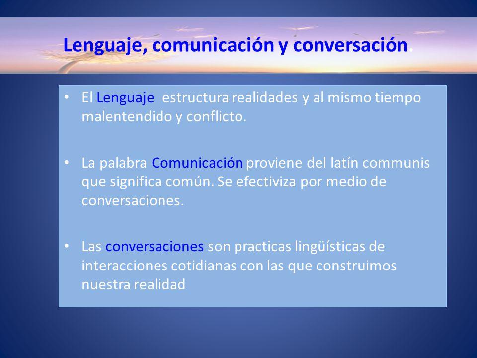 Lenguaje, comunicación y conversación. La dinámica relacional entre Lenguaje Comunicación, y conversaciones es inherente a los orígenes de la humanida