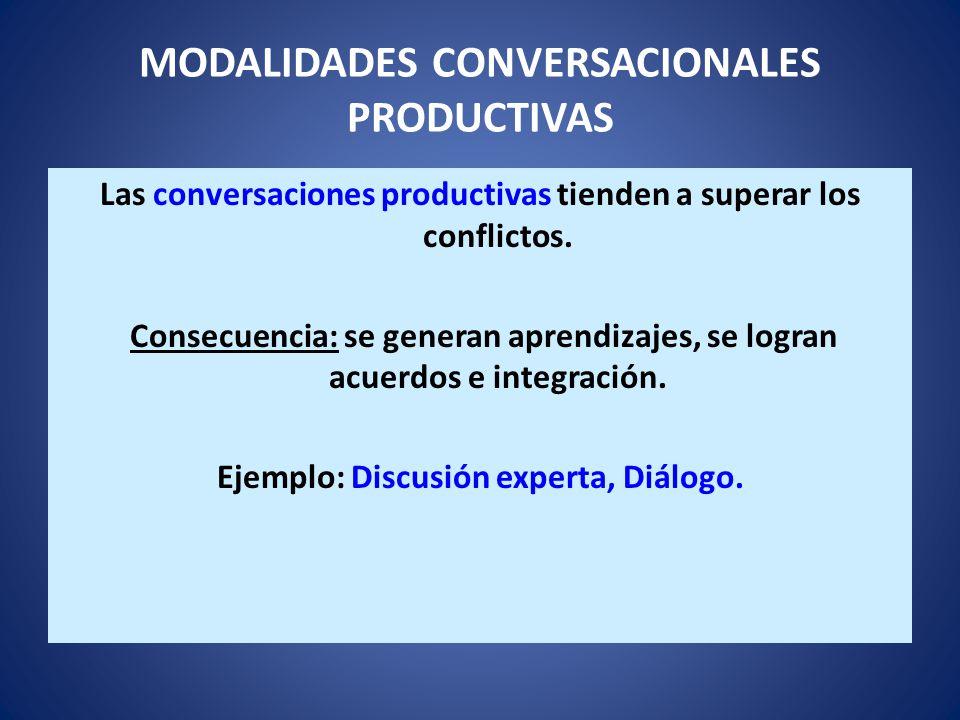 Comunicación y Modalidades conversacionales IMPRODUCTIVAS ENFOQUE COMPETITIVO. GANAR – PERDER. Conflicto y fragmentación. PRODUCTIVAS DEL ENFOQUE COMP