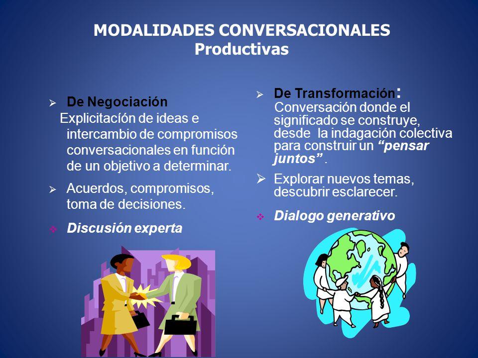 MODALIDADES CONVERSACIONALES PRODUCTIVAS Las conversaciones productivas tienden a superar los conflictos. Consecuencia: se generan aprendizajes, se lo