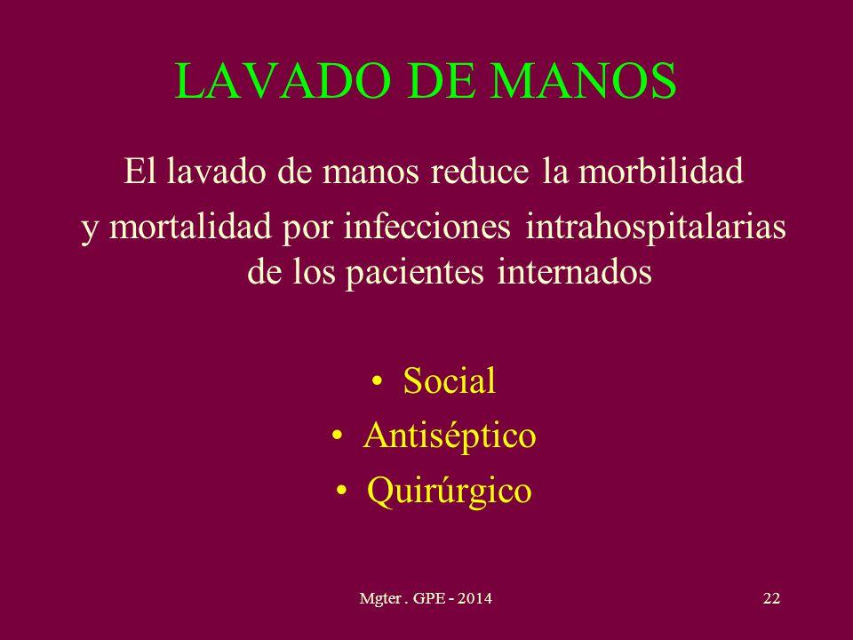 LAVADO DE MANOS El lavado de manos reduce la morbilidad y mortalidad por infecciones intrahospitalarias de los pacientes internados Social Antiséptico