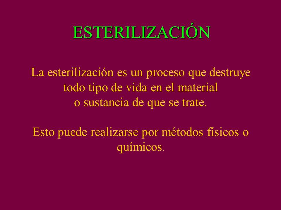 ESTERILIZACIÓN ESTERILIZACIÓN La esterilización es un proceso que destruye todo tipo de vida en el material o sustancia de que se trate. Esto puede re