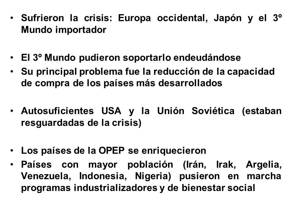 Sufrieron la crisis: Europa occidental, Japón y el 3º Mundo importador El 3º Mundo pudieron soportarlo endeudándose Su principal problema fue la reduc