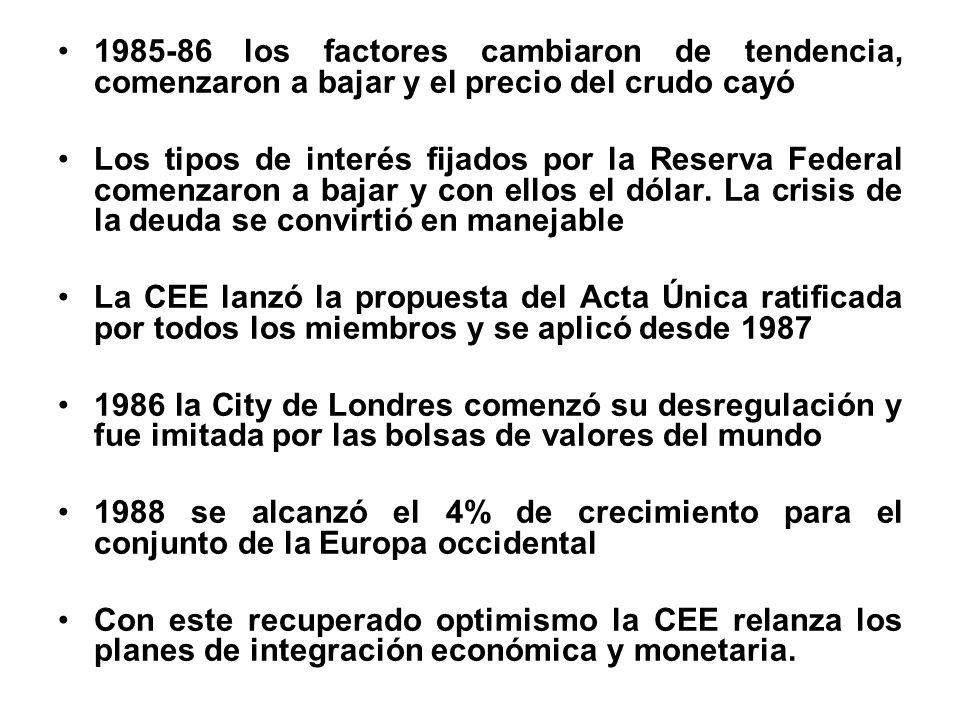 1985-86 los factores cambiaron de tendencia, comenzaron a bajar y el precio del crudo cayó Los tipos de interés fijados por la Reserva Federal comenza