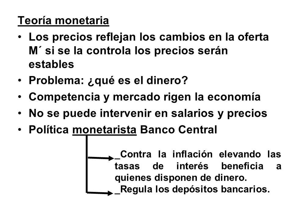 Teoría monetaria Los precios reflejan los cambios en la oferta M´ si se la controla los precios serán estables Problema: ¿qué es el dinero? Competenci