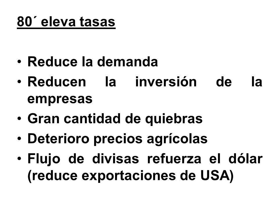 80´ eleva tasas Reduce la demanda Reducen la inversión de la empresas Gran cantidad de quiebras Deterioro precios agrícolas Flujo de divisas refuerza el dólar (reduce exportaciones de USA)