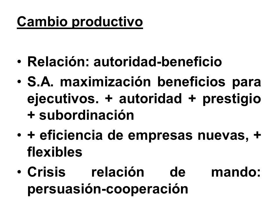 Cambio productivo Relación: autoridad-beneficio S.A. maximización beneficios para ejecutivos. + autoridad + prestigio + subordinación + eficiencia de