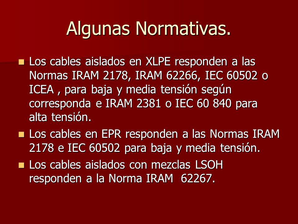Algunas Normativas. Los cables aislados en XLPE responden a las Normas IRAM 2178, IRAM 62266, IEC 60502 o ICEA, para baja y media tensión según corres