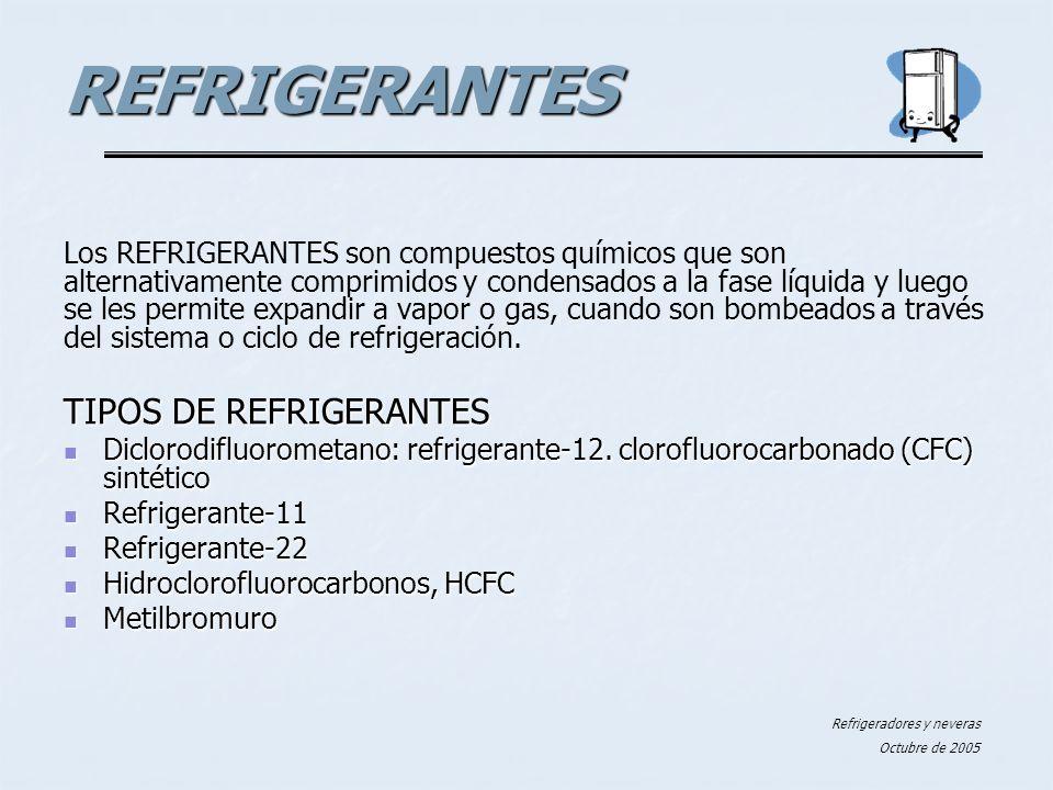 Refrigeradores y neveras Octubre de 2005 REFRIGERANTES Los REFRIGERANTES son compuestos químicos que son alternativamente comprimidos y condensados a la fase líquida y luego se les permite expandir a vapor o gas, cuando son bombeados a través del sistema o ciclo de refrigeración.