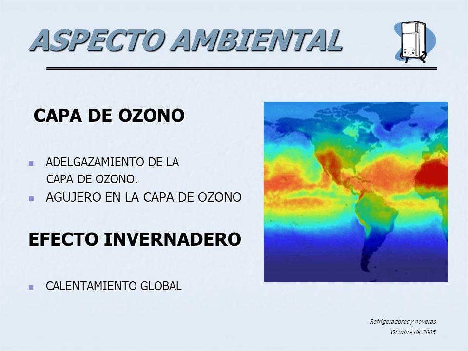 Refrigeradores y neveras Octubre de 2005 ASPECTO AMBIENTAL CAPA DE OZONO CAPA DE OZONO ADELGAZAMIENTO DE LA ADELGAZAMIENTO DE LA CAPA DE OZONO.