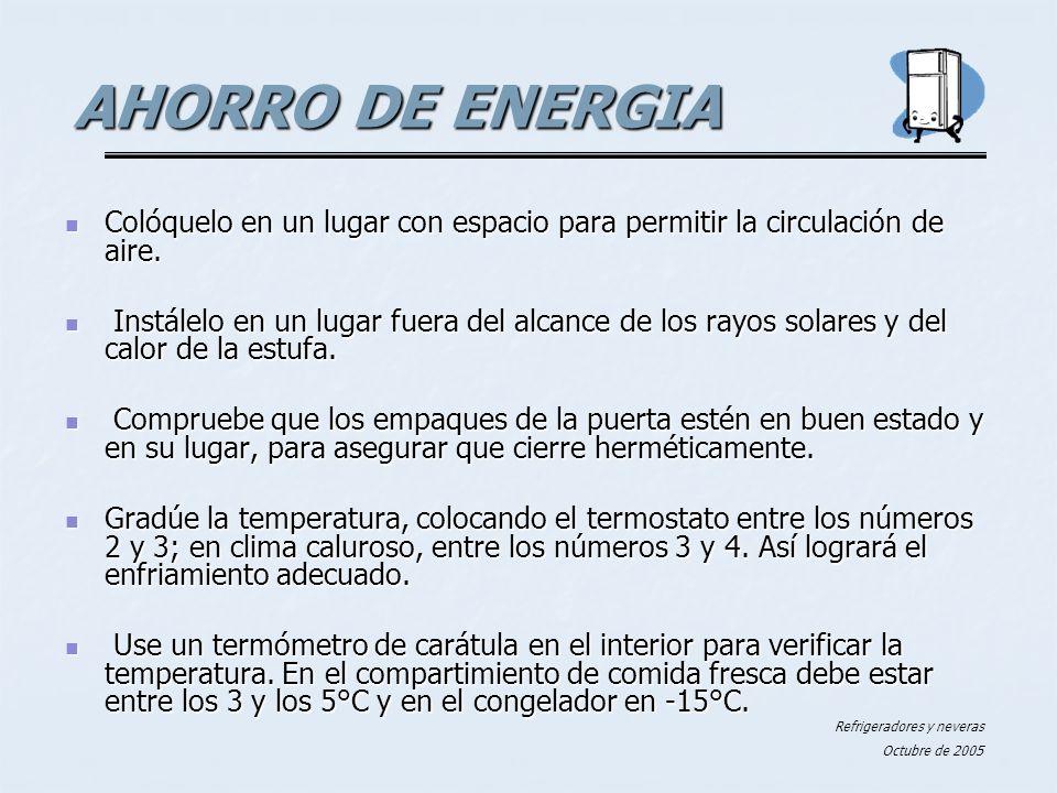 Refrigeradores y neveras Octubre de 2005 AHORRO DE ENERGIA Colóquelo en un lugar con espacio para permitir la circulación de aire.