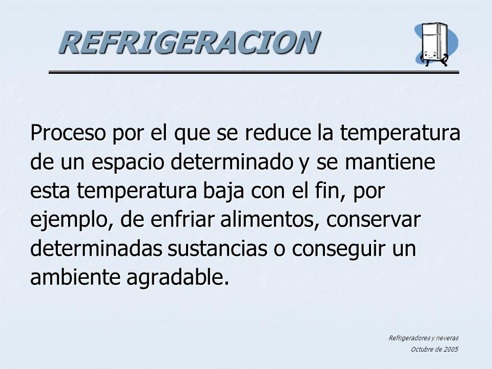 Refrigeradores y neveras Octubre de 2005 REFRIGERACION REFRIGERACION Proceso por el que se reduce la temperatura de un espacio determinado y se mantiene esta temperatura baja con el fin, por ejemplo, de enfriar alimentos, conservar determinadas sustancias o conseguir un ambiente agradable.
