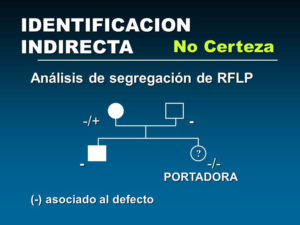 Análisis de segregación de RFLP ? -/+ - - -/- - -/- PORTADORA (-) asociado al defecto IDENTIFICACION INDIRECTA No Certeza