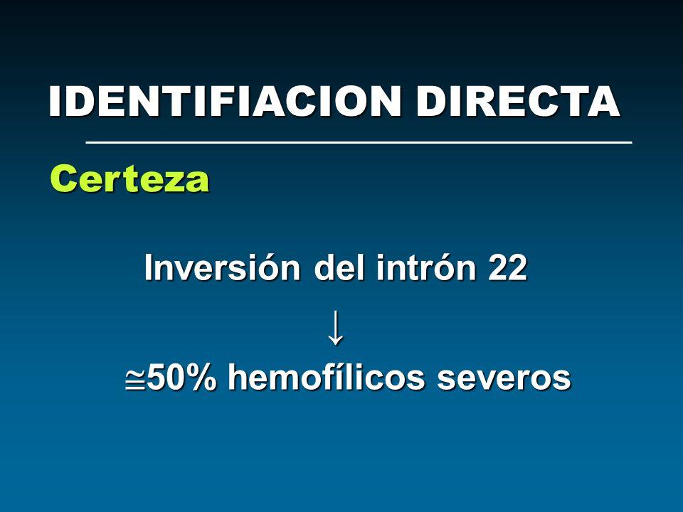 Inversión del intrón 22 50% hemofílicos severos 50% hemofílicos severos IDENTIFIACION DIRECTA Certeza