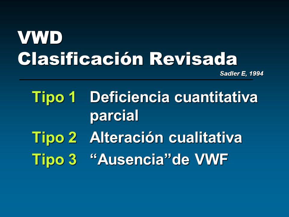 VWD Clasificación Revisada Sadler E, 1994 Tipo 1Deficiencia cuantitativa parcial Tipo 2Alteración cualitativa Tipo 3Ausenciade VWF