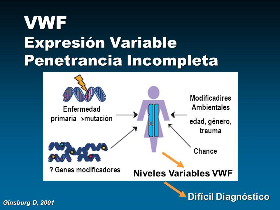 VWF Expresión Variable Penetrancia Incompleta Chance Modificadires Ambientales edad, género, trauma Enfermedad primaria mutación ? Genes modificadores