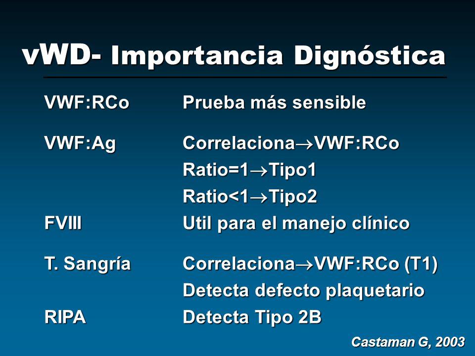 vWD- Importancia Dignóstica VWF:RCo Prueba más sensible VWF:Ag Correlaciona VWF:RCo Ratio=1 Tipo1 Ratio<1 Tipo2 FVIII Util para el manejo clínico T. S