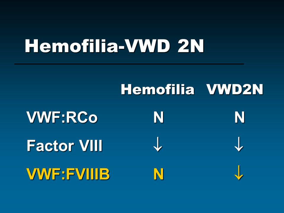 Hemofilia VWD2N Hemofilia VWD2N VWF:RCo N N Factor VIII Factor VIII VWF:FVIIIB N VWF:FVIIIB N Hemofilia-VWD 2N