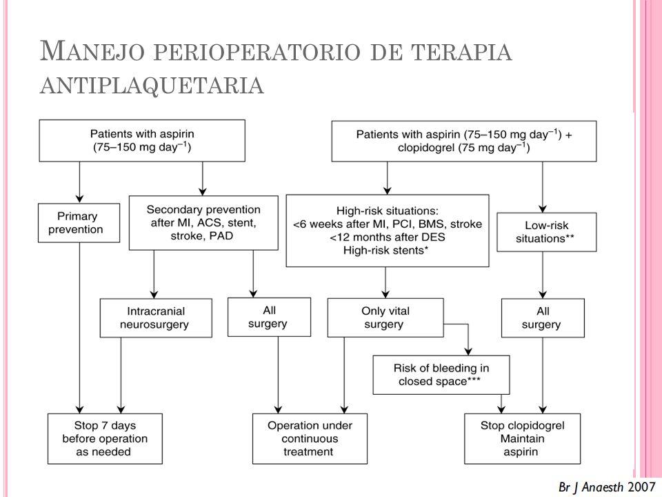 M ANEJO PERIOPERATORIO DE TERAPIA ANTIPLAQUETARIA
