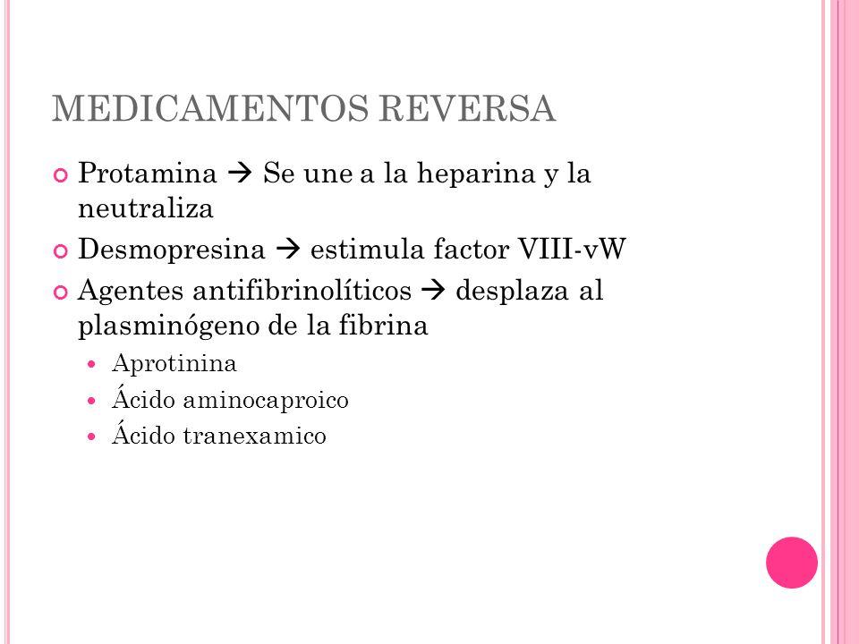 MEDICAMENTOS REVERSA Protamina Se une a la heparina y la neutraliza Desmopresina estimula factor VIII-vW Agentes antifibrinolíticos desplaza al plasmi