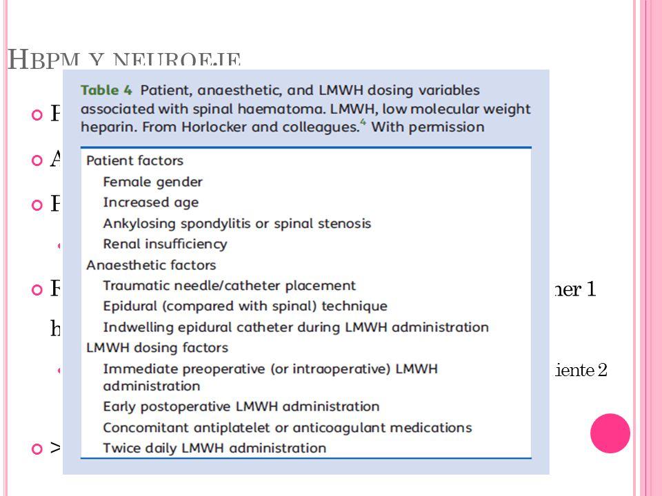 H BPM Y NEUROEJE Profilaxis: puncionar 10-12 h luego de la última dosis Anticoagulación: puncionar 24 h de la ultima dosis POP (Dosis c/12 h): Dar 1 e